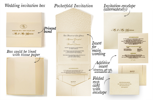 Luxury Wedding Invitations Kit